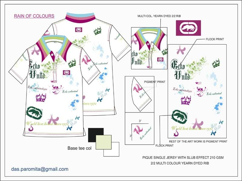 Production Pricing for street wear-designer t-shirts