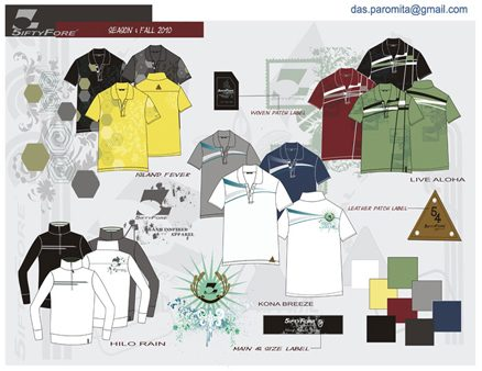 Build Clothing Brand with limited Investment