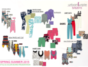 Concept to Customer – End to End Solution to Apparel Brand